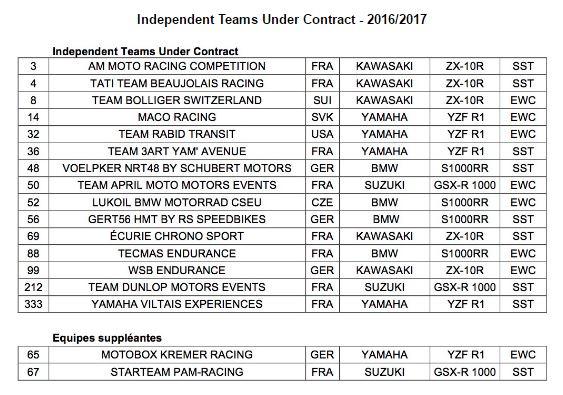 Fim Endurance Moto : Important soutien aux équipes privées