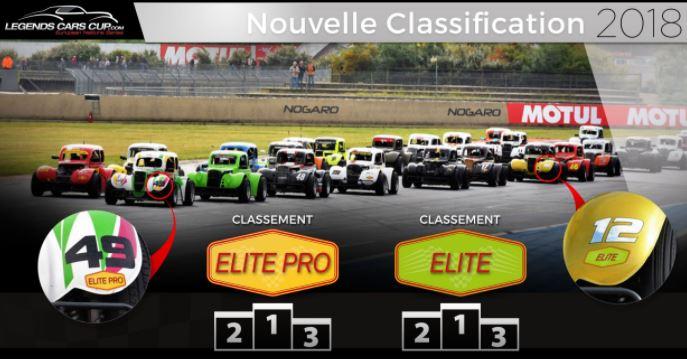 Legends Car : Nogaro, présentation