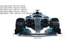 Vidéo : F1, les principaux changements techniques pour 2017