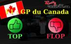 F1 : Les tops et les flops du GP du Canada
