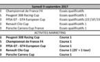 Championnats de France Circuit : Magny-Cours