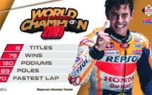 MotoGp : Marc Marquez champion en Thaïlande